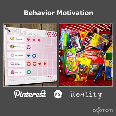 behavior motivation fail