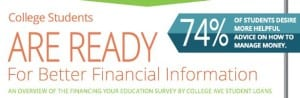 College Students Better Financial Info