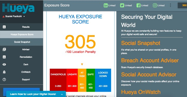 hueya exposure score