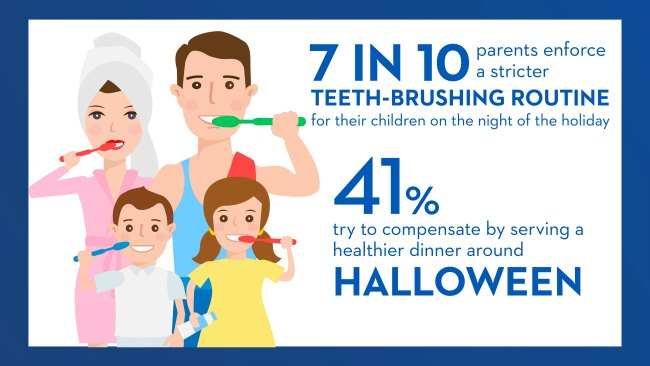 Halloween oral care