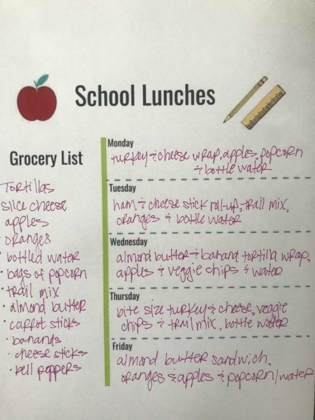 healthy lunch ideas kids