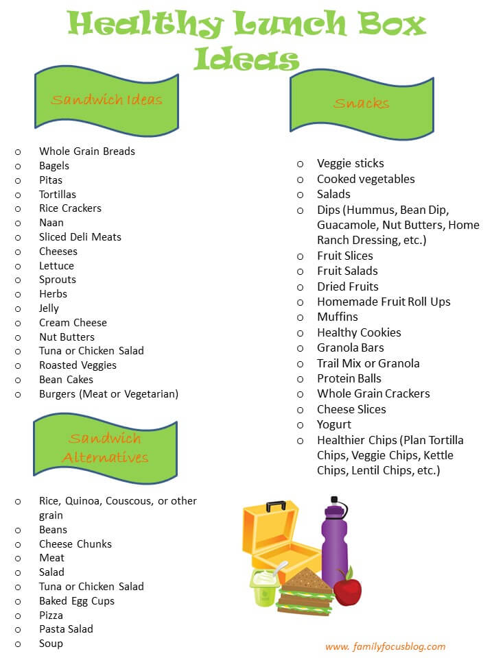 printable healthy lunchbox ideas
