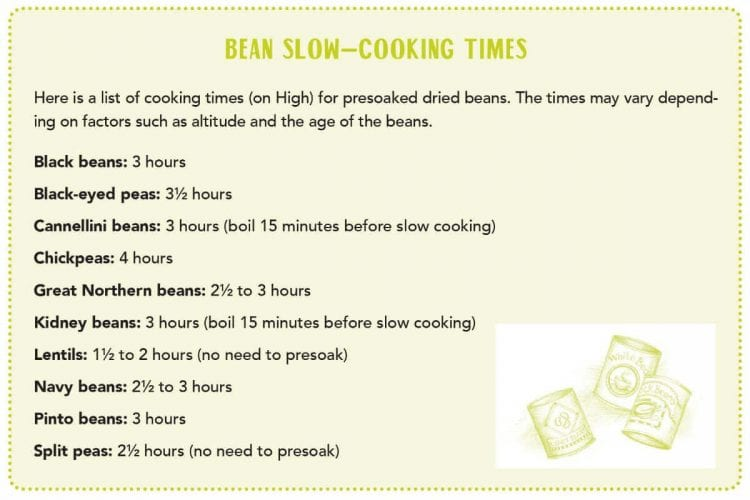 bean slow cooking times