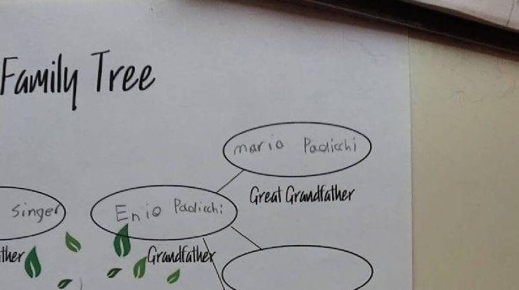free family tree printable